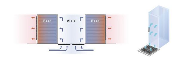 distributor rack server, jual rasck server